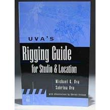 Uva's Rigging Guide