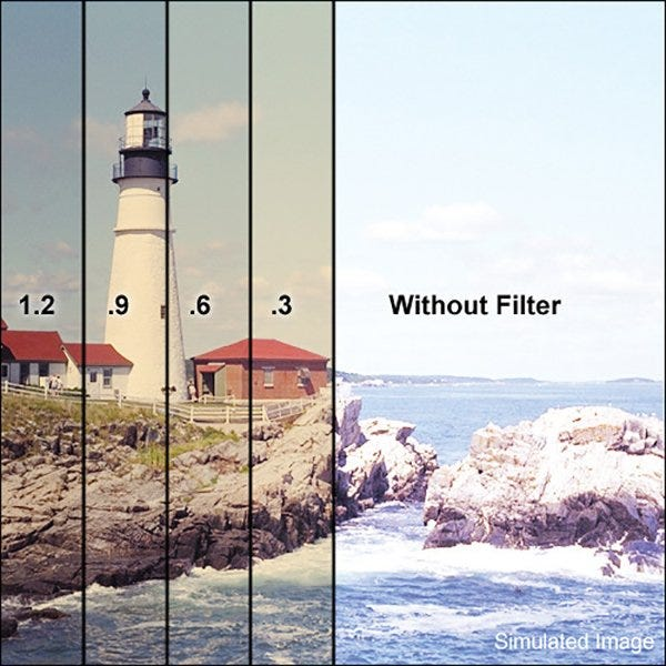 "Tiffen 4 x 4"" 85 Neutral Density (ND)  Combination Filter (Various Neutral Density)"