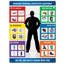 Accuform Safety Sign: Changeable PPE-ID Chart