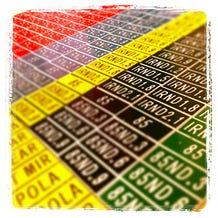 English Stix Essentials Filter Tag Set (Various)