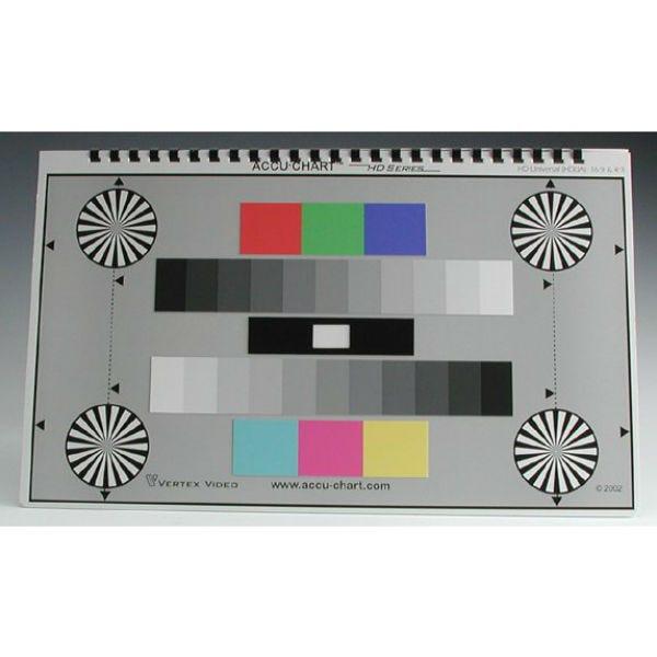 Accu-Chart HDU High Definition Universal Chart