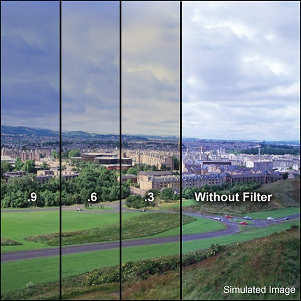 """LEE Filters 3 x 3"""" 85 Color Conversion Polyester Filter - Neutral Density 0.3"""