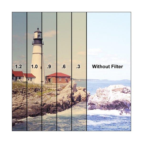 Tiffen 85B Neutral Density (ND) Filters
