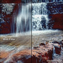 "Tiffen 6.6 x 6.6"" Neutral Density (ND) 1.2 ColorCore Glass Filter"